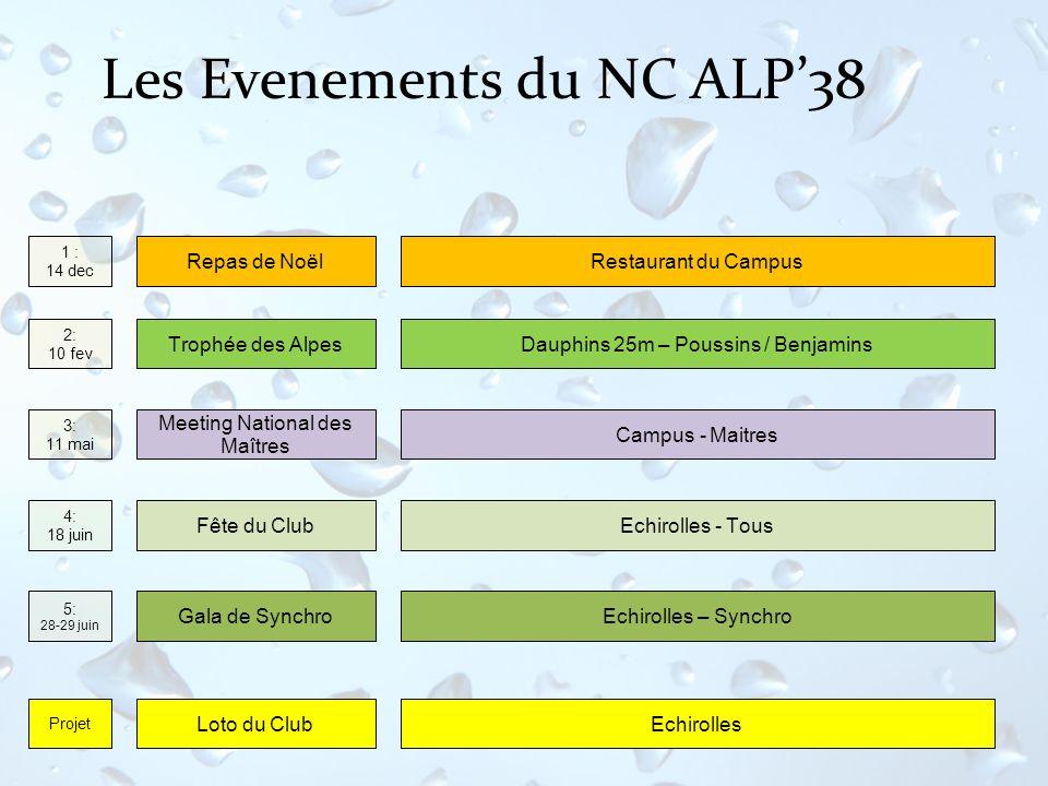 Les Evenements du NC ALP38 Trophée des AlpesDauphins 25m – Poussins / Benjamins Restaurant du Campus 1 : 14 dec Repas de Noël 2: 10 fev Campus - Maitr