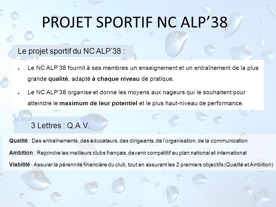 PROJET SPORTIF NC ALP38 Le NC ALP38 fournit à ses membres un enseignement et un entraînement de la plus grande qualité, adapté à chaque niveau de prat