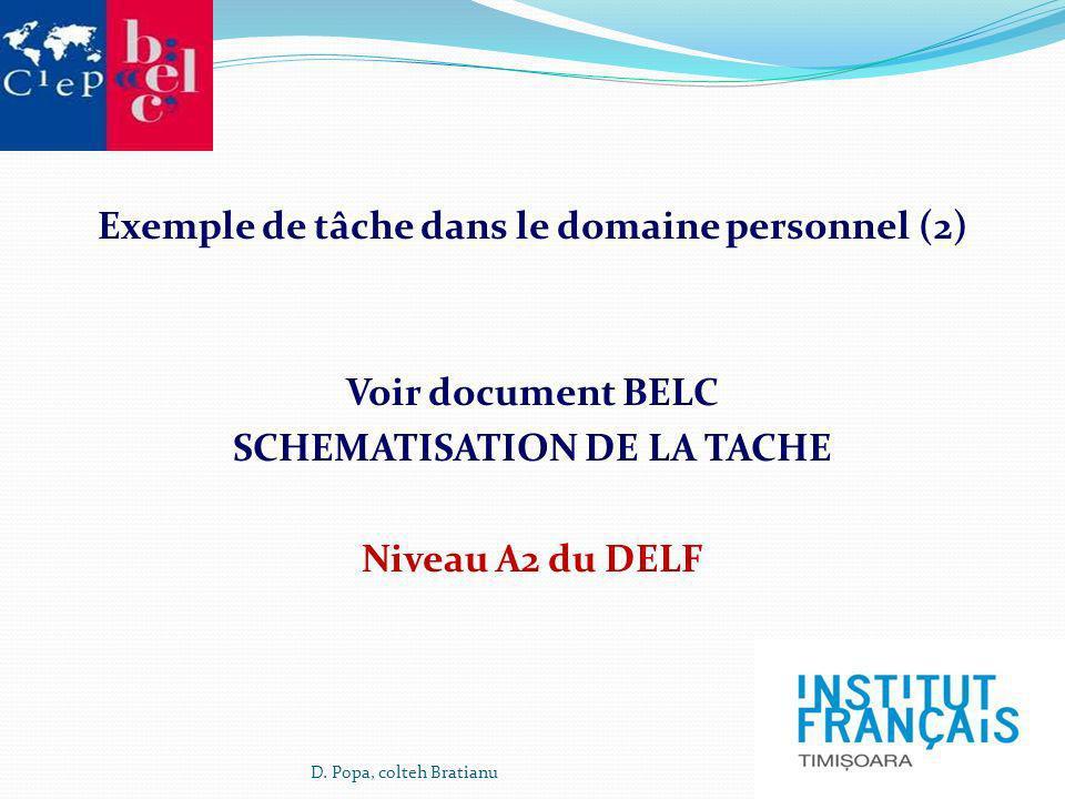 Exemple de tâche dans le domaine personnel (2) Voir document BELC SCHEMATISATION DE LA TACHE Niveau A2 du DELF D. Popa, colteh Bratianu