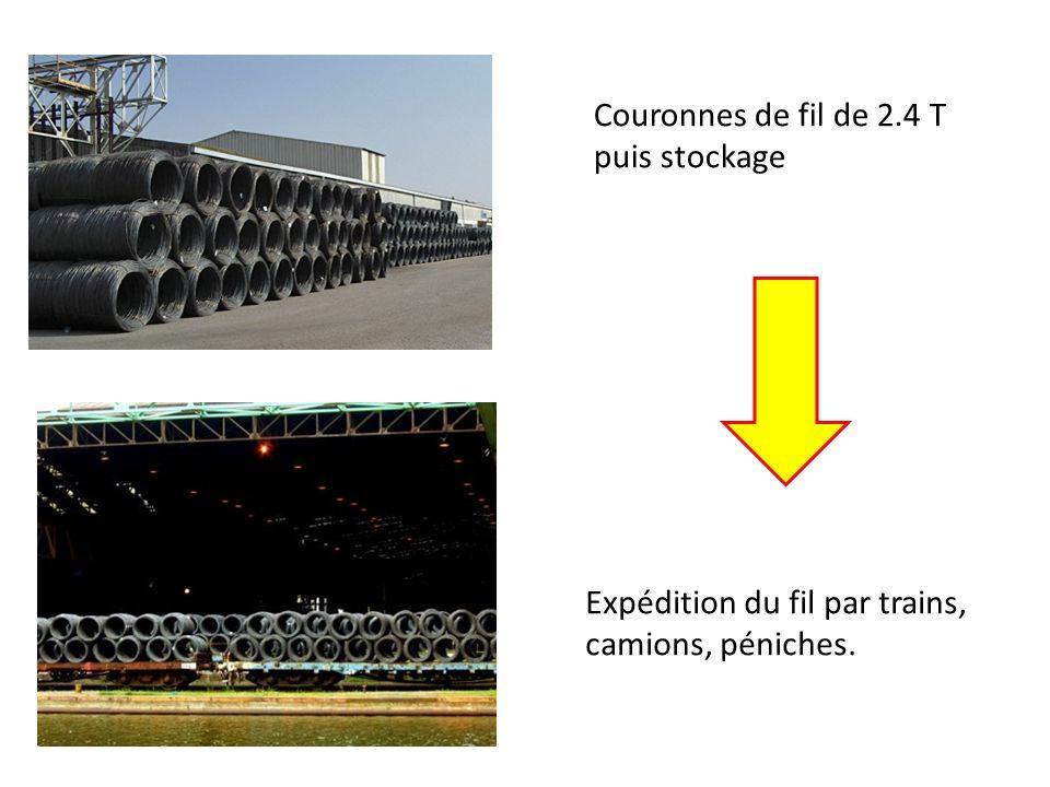 Couronnes de fil de 2.4 T puis stockage Expédition du fil par trains, camions, péniches.