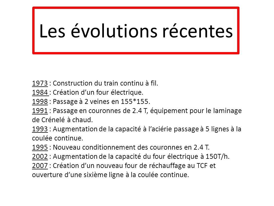 Les évolutions récentes 1973 : Construction du train continu à fil. 1984 : Création dun four électrique. 1998 : Passage à 2 veines en 155*155. 1991 :