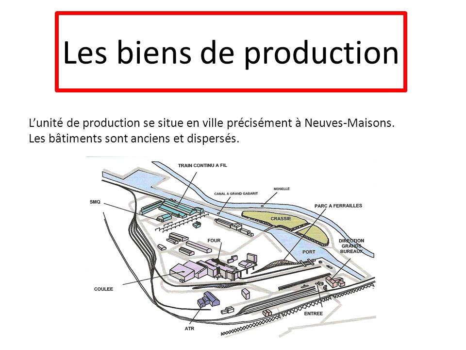 Les biens de production Lunité de production se situe en ville précisément à Neuves-Maisons. Les bâtiments sont anciens et dispersés.