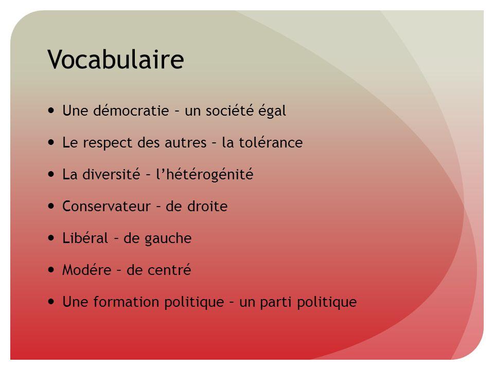 Vocabulaire Une démocratie – un société égal Le respect des autres – la tolérance La diversité – lhétérogénité Conservateur – de droite Libéral – de g