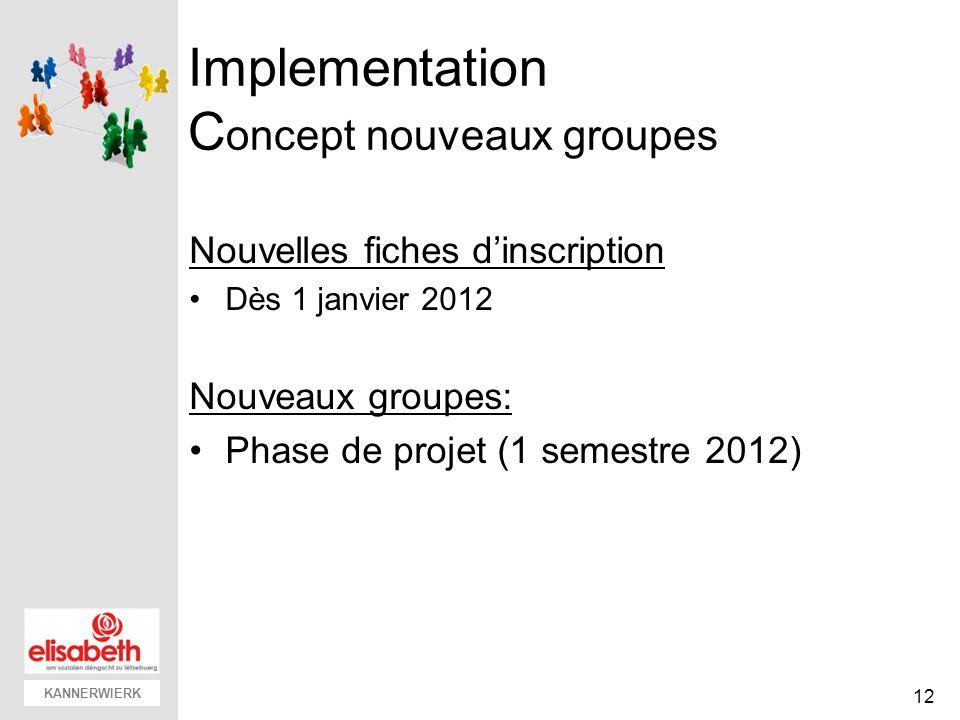 KANNERWIERK Implementation C oncept nouveaux groupes Nouvelles fiches dinscription Dès 1 janvier 2012 Nouveaux groupes: Phase de projet (1 semestre 2012) 12