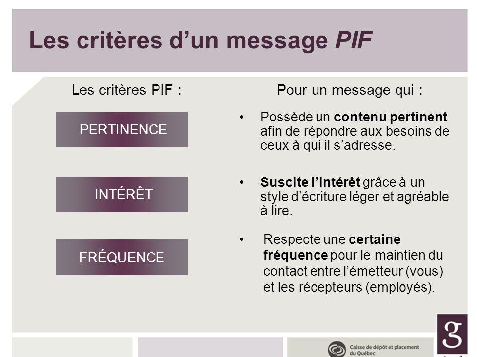 UN MESSAGE PIF : Pertinent, Intéressant et Fréquent Les critères dun message PIF FRÉQUENCE INTÉRÊT PERTINENCE Pour un message qui : Possède un contenu