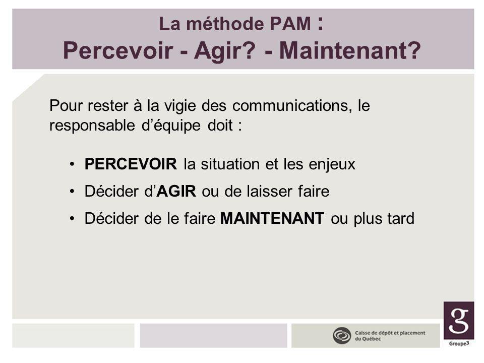 La méthode PAM : Percevoir - Agir? - Maintenant? PERCEVOIR la situation et les enjeux Décider dAGIR ou de laisser faire Décider de le faire MAINTENANT
