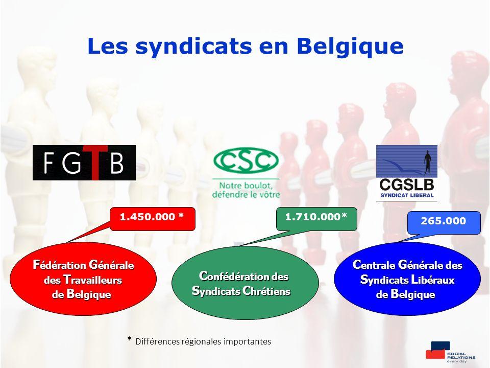 Les syndicats en Belgique C onfédération des S yndicats C hrétiens F édération G énérale des T ravailleurs de B elgique C entrale G énérale des S yndi