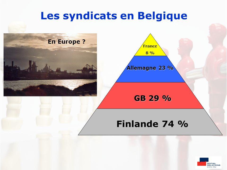 Les syndicats en Belgique En Europe ? Finlande 74 % GB 29 % GB 29 % Allemagne 23 % France 8 %