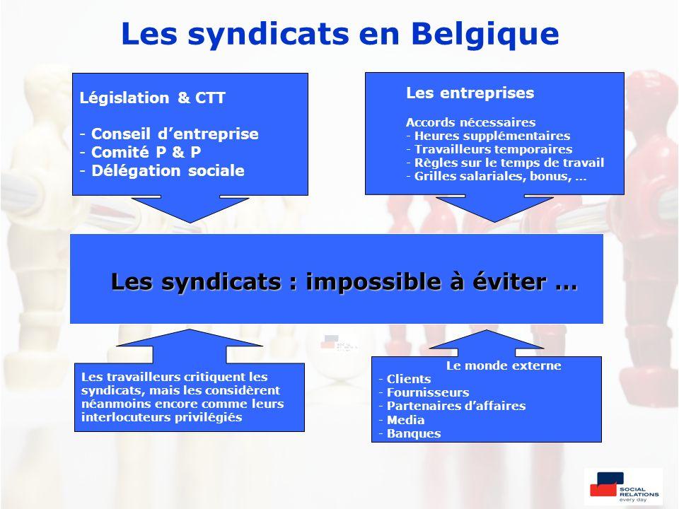 Les syndicats en Belgique Les syndicats : impossible à éviter … Législation & CTT - Conseil dentreprise - Comité P & P - Délégation sociale Les entrep