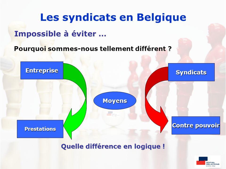 Les syndicats en Belgique Pourquoi sommes-nous tellement différent ? Entreprise Syndicats Moyens Prestations Contre pouvoir Quelle différence en logiq