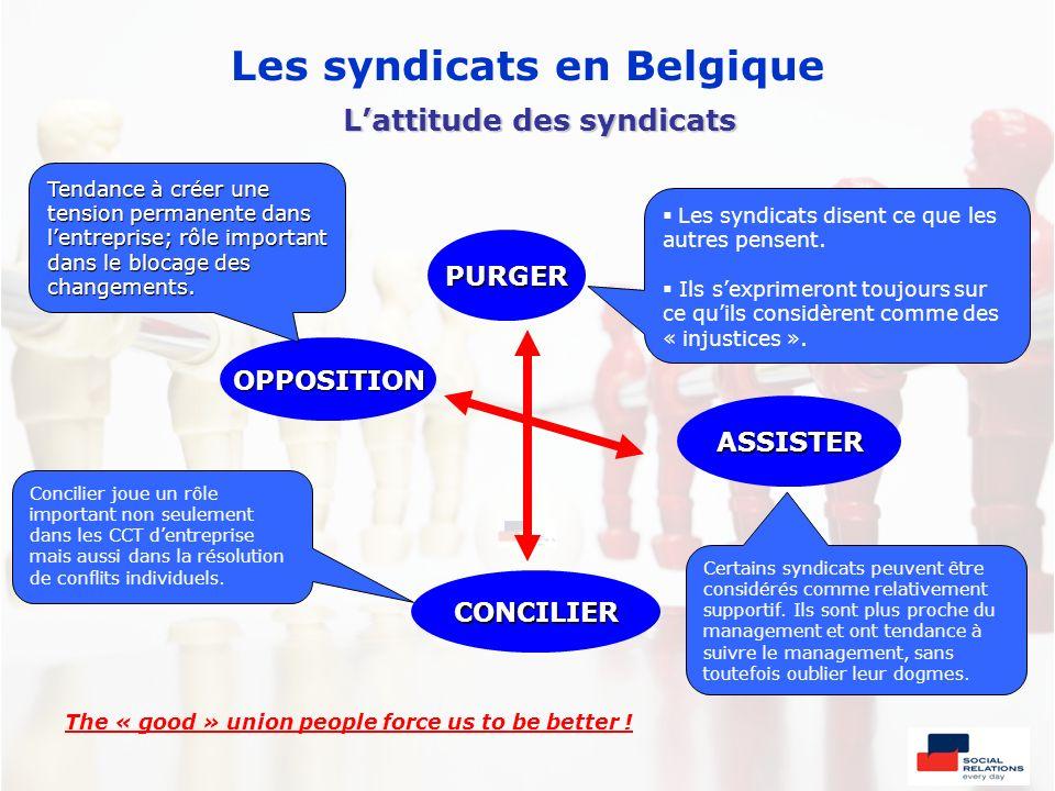 Les syndicats en Belgique ASSISTER CONCILIER OPPOSITION PURGER Les syndicats disent ce que les autres pensent. Ils sexprimeront toujours sur ce quils