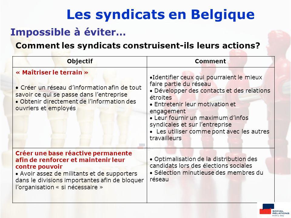 Les syndicats en Belgique ObjectifComment « Maîtriser le terrain » Créer un réseau dinformation afin de tout savoir ce qui se passe dans lentreprise O