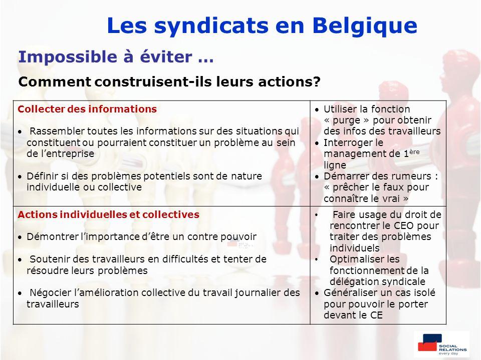 Les syndicats en Belgique Collecter des informations Rassembler toutes les informations sur des situations qui constituent ou pourraient constituer un