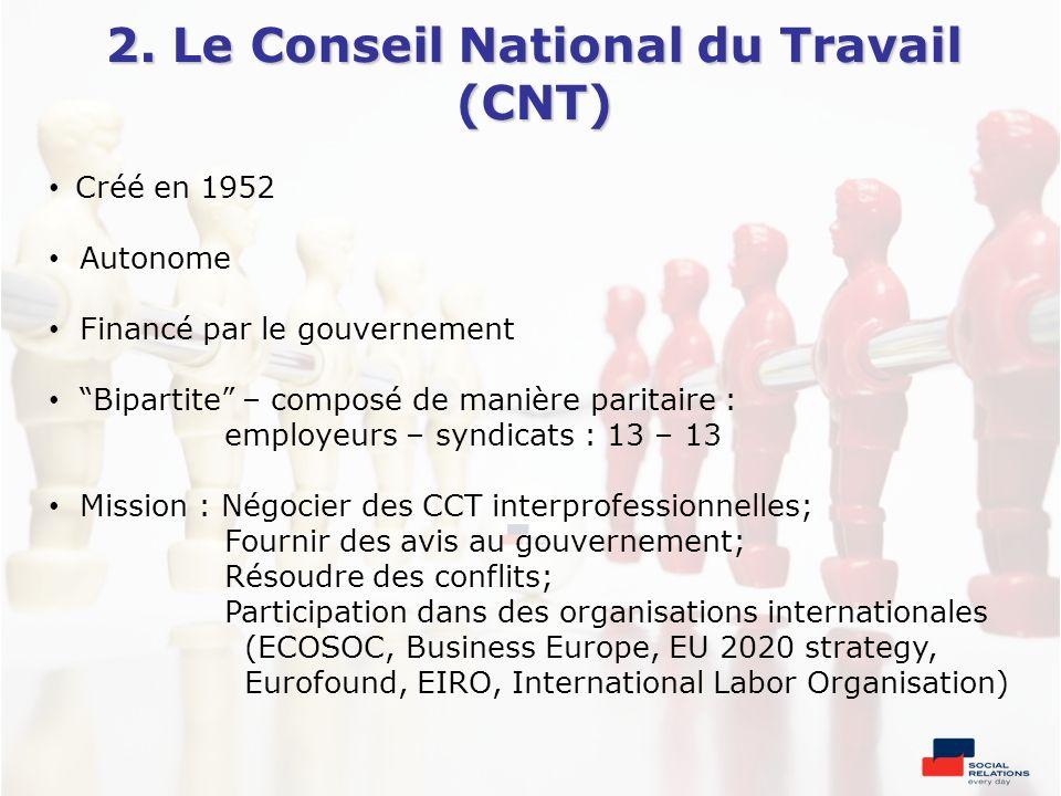 2. Le Conseil National du Travail (CNT) Créé en 1952 Autonome Financé par le gouvernement Bipartite – composé de manière paritaire : employeurs – synd