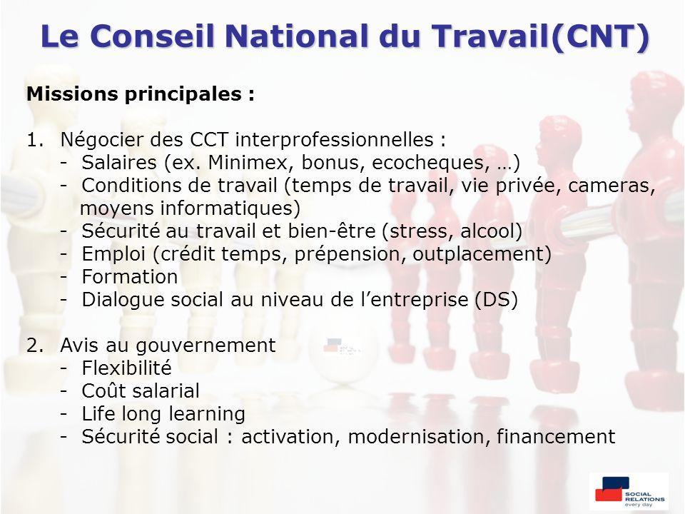 Le Conseil National du Travail(CNT) Missions principales : 1.Négocier des CCT interprofessionnelles : - Salaires (ex. Minimex, bonus, ecocheques, …) -