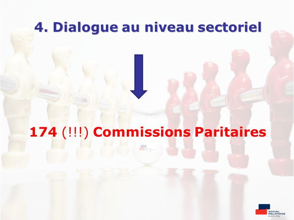 4. Dialogue au niveau sectoriel 174 (!!!) Commissions Paritaires