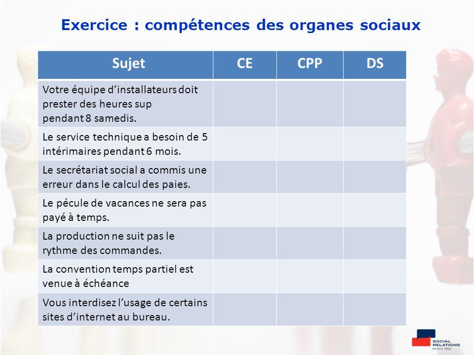 Exercice : compétences des organes sociaux SujetCECPPDS Votre équipe dinstallateurs doit prester des heures sup pendant 8 samedis. Le service techniqu