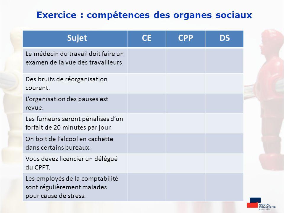 Exercice : compétences des organes sociaux SujetCECPPDS Le médecin du travail doit faire un examen de la vue des travailleurs Des bruits de réorganisa