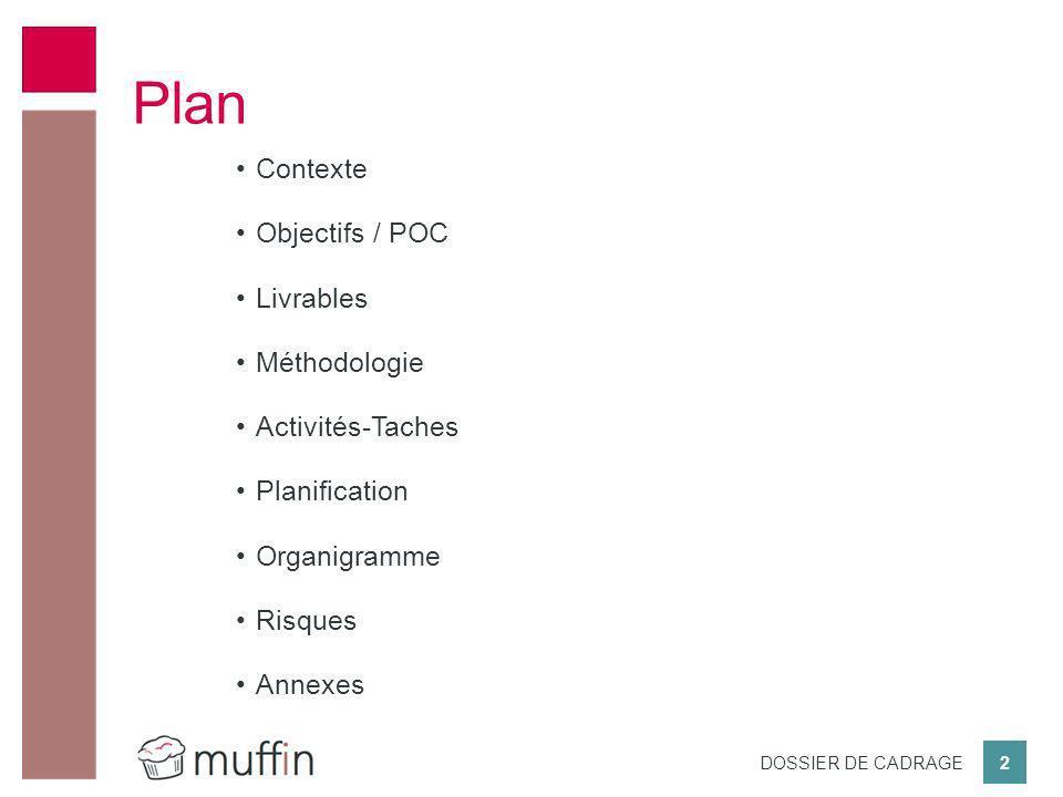 2 Contexte Objectifs / POC Livrables Méthodologie Activités-Taches Planification Organigramme Risques Annexes Plan