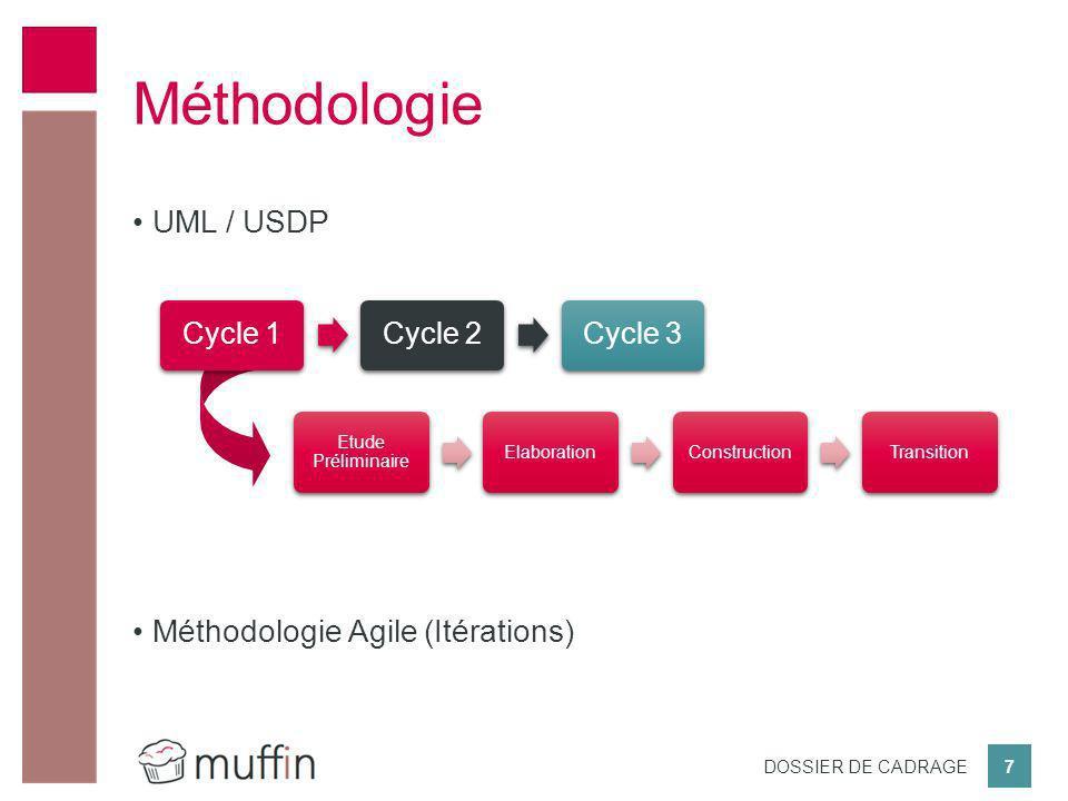 7 DOSSIER DE CADRAGE UML / USDP Méthodologie Agile (Itérations) Méthodologie Etude Préliminaire ElaborationConstructionTransition Cycle 1Cycle 2Cycle
