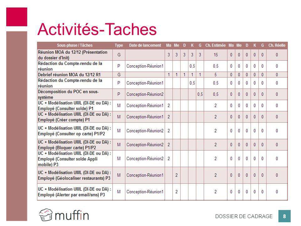 8 DOSSIER DE CADRAGE Activités-Taches