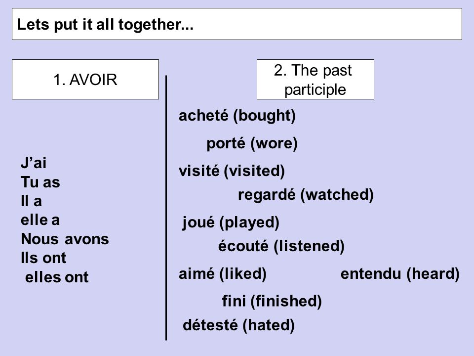 Lets put it all together...1. AVOIR 2.