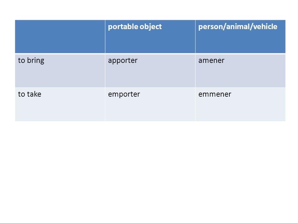 portable objectperson/animal/vehicle to bringapporteramener to takeemporteremmener