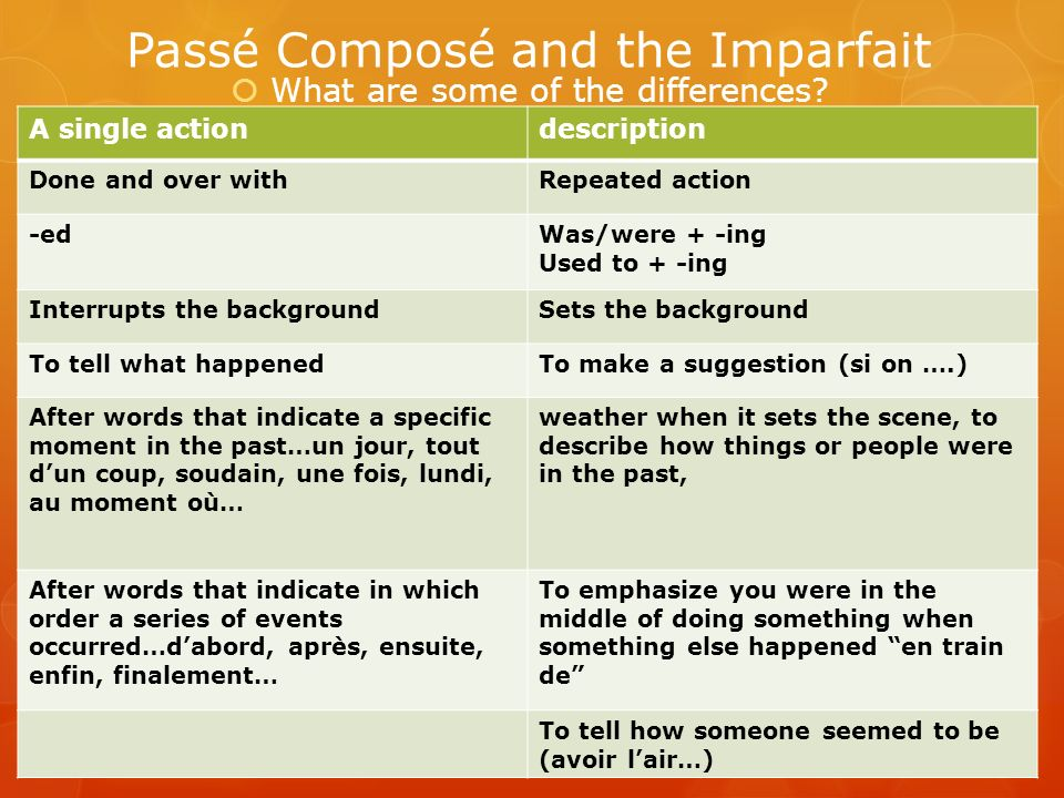 Whats the other helping verb we can use to form the Passé Composé .