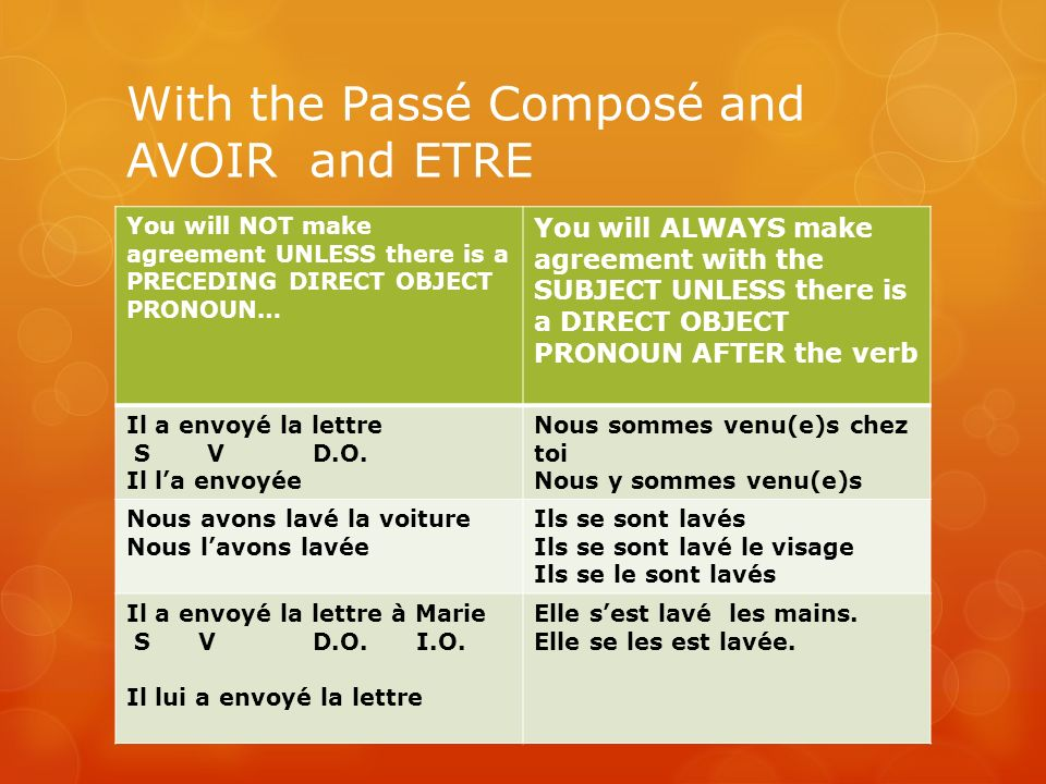 With the Passé Composé and AVOIR and ETRE You will NOT make agreement UNLESS there is a PRECEDING DIRECT OBJECT PRONOUN… You will ALWAYS make agreemen