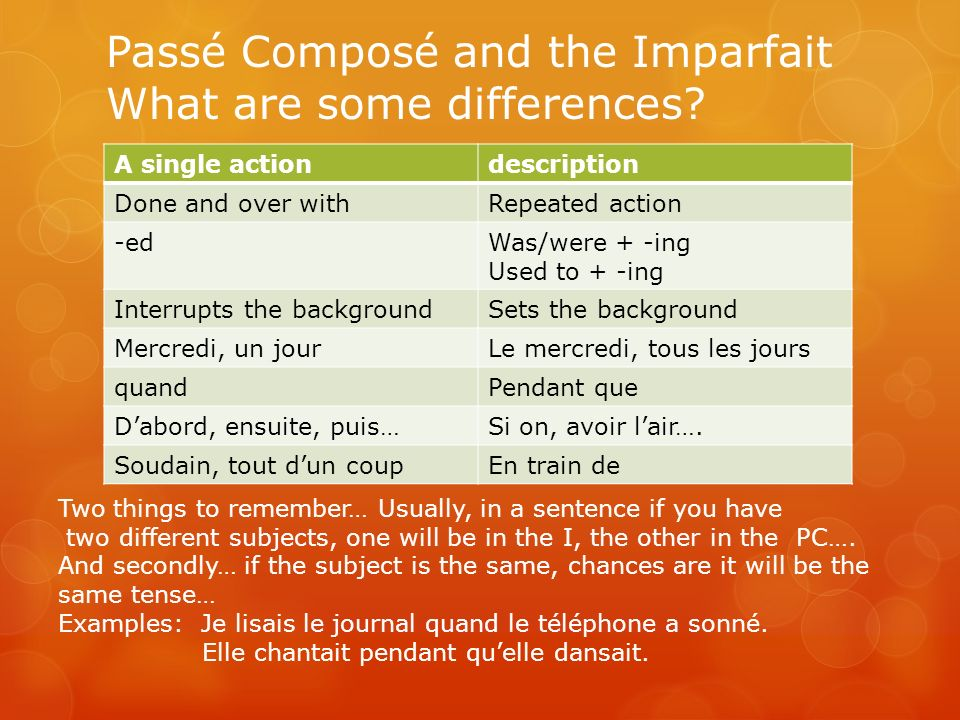Passé Composé and the Imparfait What are some differences? A single actiondescription Done and over withRepeated action -edWas/were + -ing Used to + -