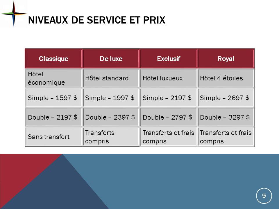 NIVEAUX DE SERVICE ET PRIX 9 ClassiqueDe luxeExclusifRoyal Hôtel économique Hôtel standardHôtel luxueuxHôtel 4 étoiles Simple – 1597 $Simple – 1997 $S