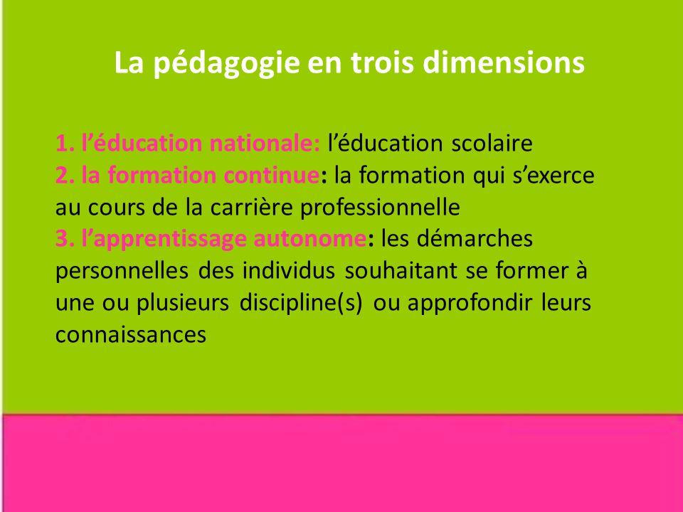 La pédagogie en trois dimensions 1. léducation nationale: léducation scolaire 2. la formation continue: la formation qui sexerce au cours de la carriè