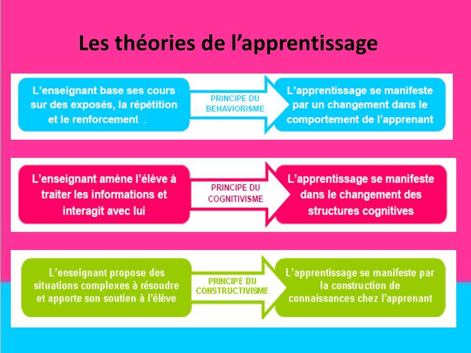 Les théories de lapprentissage
