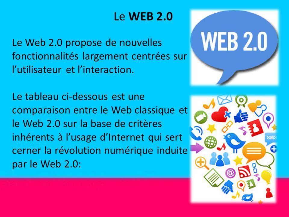 Le WEB 2.0 Le Web 2.0 propose de nouvelles fonctionnalités largement centrées sur lutilisateur et linteraction. Le tableau ci-dessous est une comparai