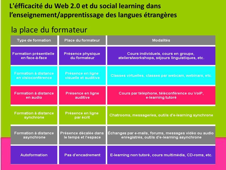 L éfficacité du Web 2.0 et du social learning dans lenseignement/apprentissage des langues étrangères la place du formateur