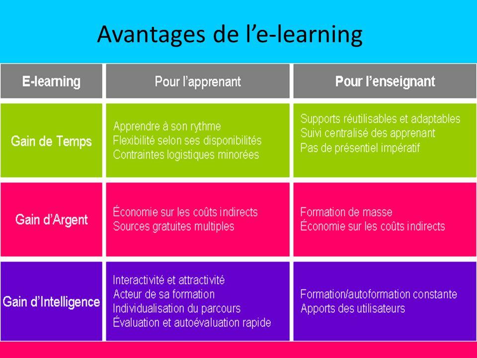 Le blended-learning Le blended learning sappuie sur un savant mix learning pouvant sappuyer pêle-mêle sur le face à face, le téléphone, le-mail, la visioconférence et tous les outils digitaux pédagogiques connus.