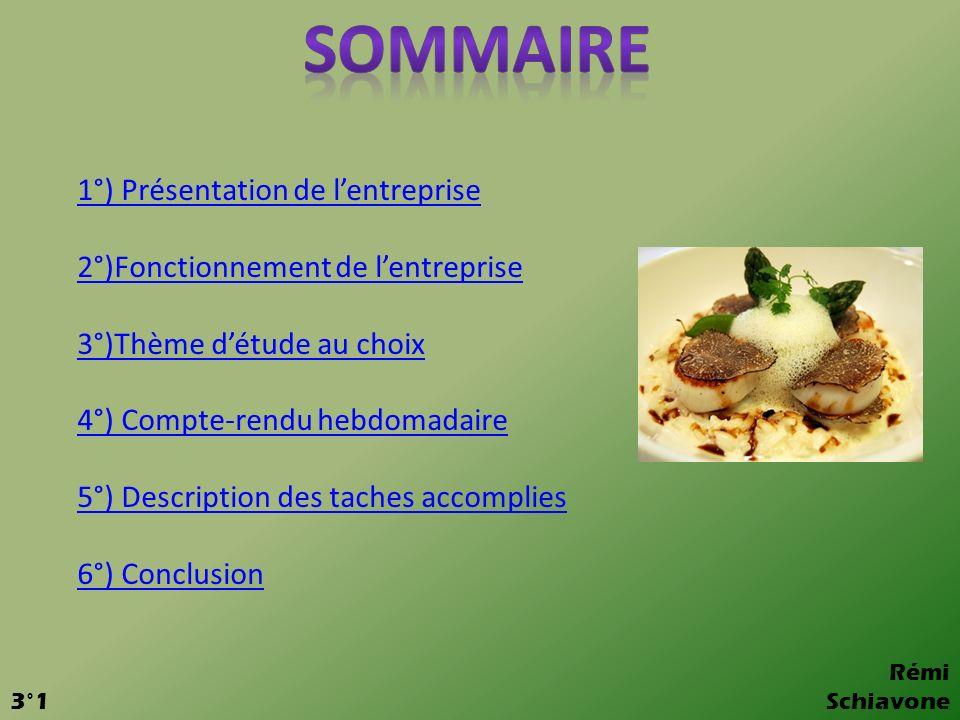 SOMMAIRE Je vous présente le restaurant: lINEDIT Il est dirigé par 2 personne le chef de cuisine et sa femme à laccueil.