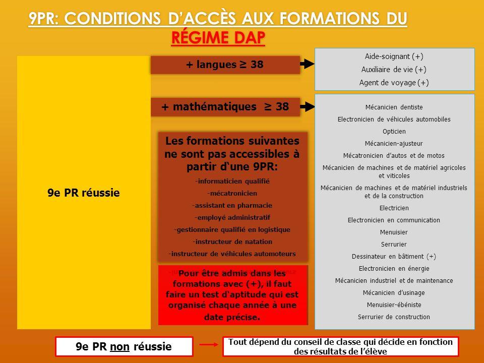 9PR: CONDITIONS DACCÈS AUX FORMATIONS DU RÉGIME DAP 9e PR non réussie Tout dépend du conseil de classe qui décide en fonction des résultats de lélève
