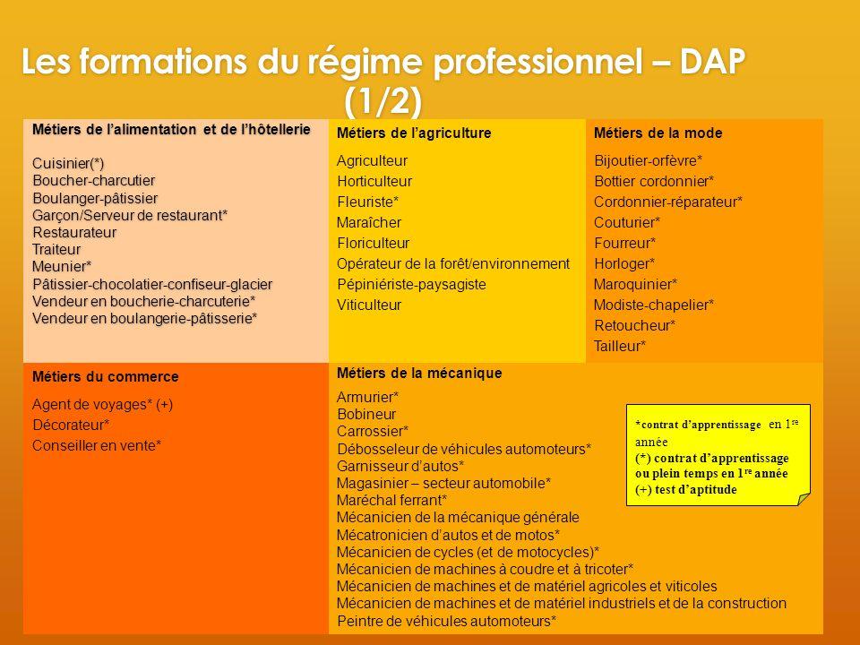 Les formations du régime professionnel – DAP (1/2) Métiers de lalimentation et de lhôtellerie Cuisinier(*)Boucher-charcutierBoulanger-pâtissier Garçon
