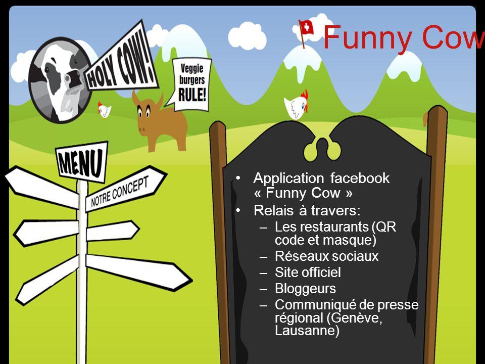 Application facebook « Funny Cow » Relais à travers: –Les restaurants (QR code et masque) –Réseaux sociaux –Site officiel –Bloggeurs –Communiqué de pr