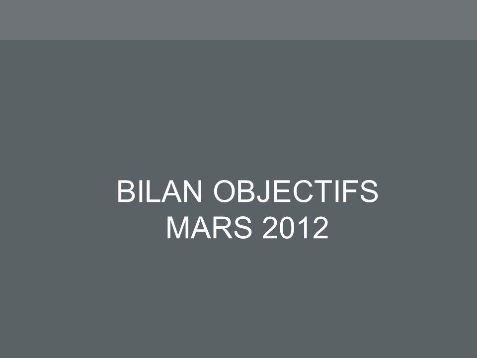 BILAN OBJECTIFS MARS 2012