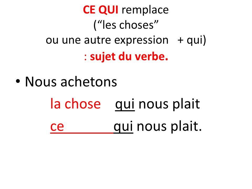 CE QUI remplace (les choses ou une autre expression + qui) : sujet du verbe. Nous achetons la chose qui nous plait ce qui nous plait.