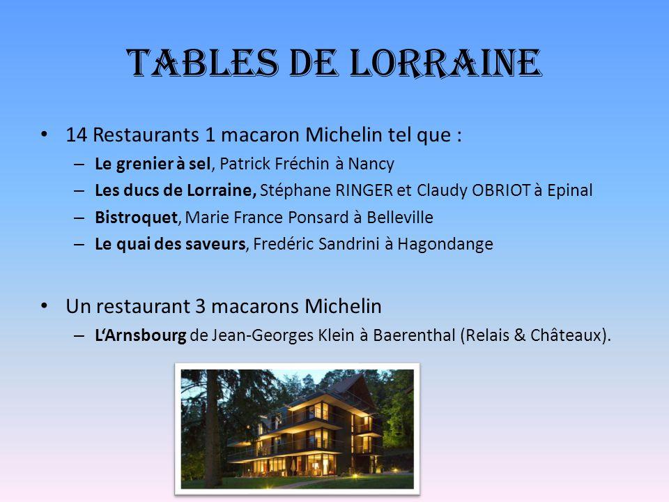 Tables de Lorraine 14 Restaurants 1 macaron Michelin tel que : – Le grenier à sel, Patrick Fréchin à Nancy – Les ducs de Lorraine, Stéphane RINGER et
