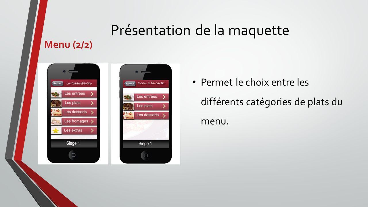 Présentation de la maquette Menu (2/2) Permet le choix entre les différents catégories de plats du menu.