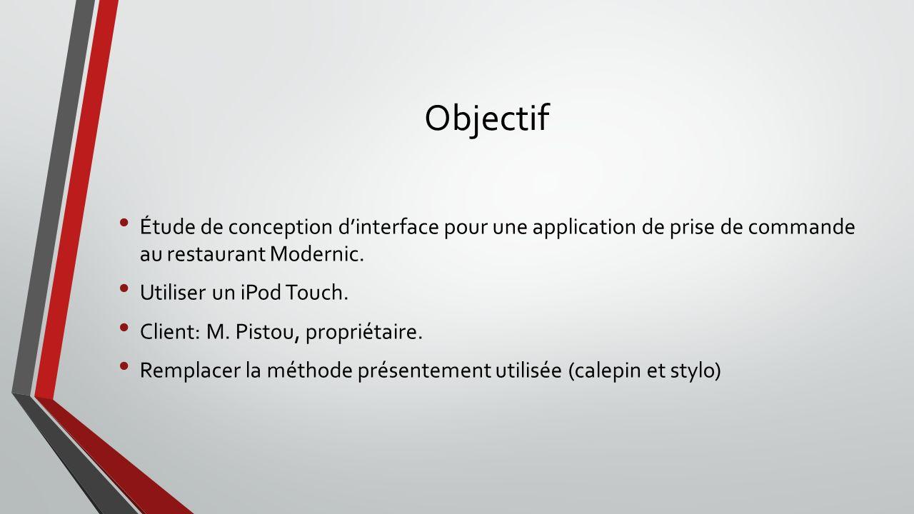 Objectif Étude de conception dinterface pour une application de prise de commande au restaurant Modernic. Utiliser un iPod Touch. Client: M. Pistou, p