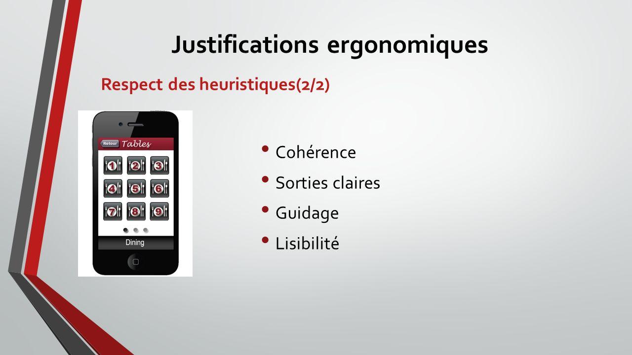 Respect des heuristiques(2/2) Cohérence Sorties claires Guidage Lisibilité Justifications ergonomiques
