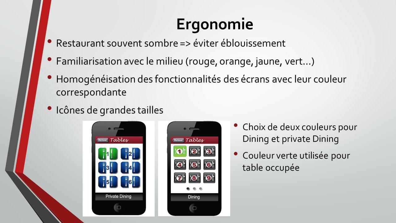 Ergonomie Choix de deux couleurs pour Dining et private Dining Couleur verte utilisée pour table occupée Restaurant souvent sombre => éviter éblouisse