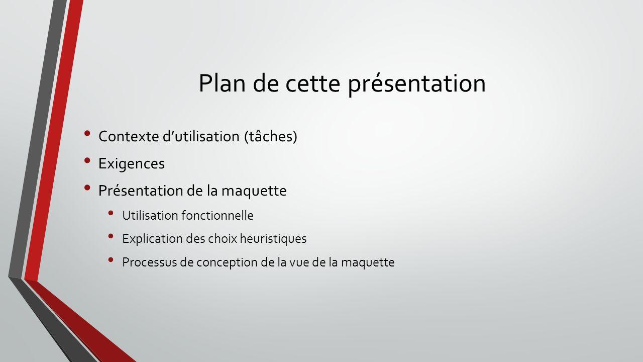Plan de cette présentation Contexte dutilisation (tâches) Exigences Présentation de la maquette Utilisation fonctionnelle Explication des choix heuris