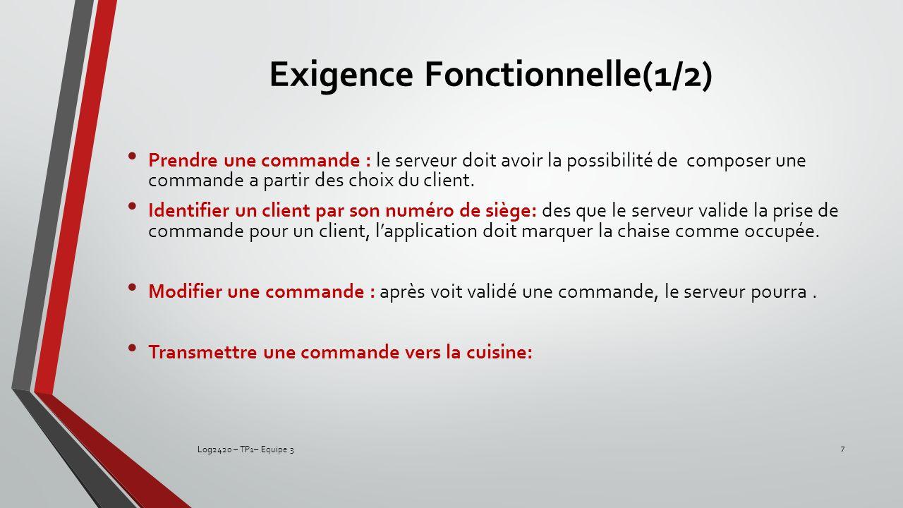 Exigence Fonctionnelle(1/2) Prendre une commande : le serveur doit avoir la possibilité de composer une commande a partir des choix du client. Identif