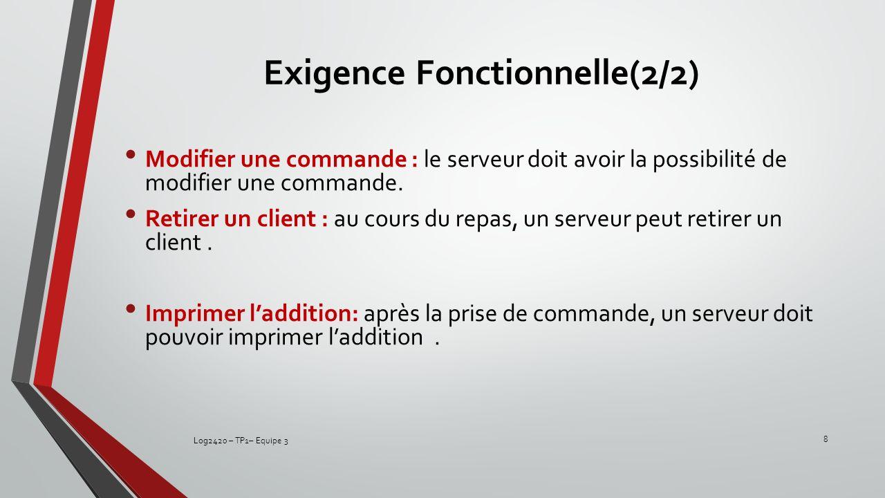 Exigence Fonctionnelle(2/2) Modifier une commande : le serveur doit avoir la possibilité de modifier une commande. Retirer un client : au cours du rep